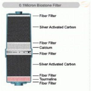 Vannfilter, ekstra fint 0,01 Micron Biostone Filter