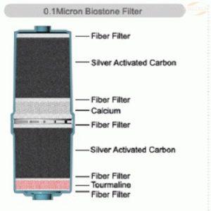Vannfilter, standard 0,1 Micron Biostone Filter