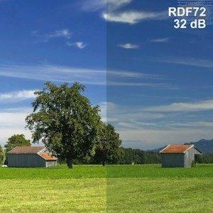 Vindusfolie RDF 72 PREMIUM 76cm bredde