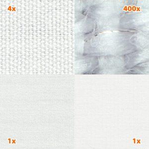 Skjermende stoff WEAR, HF, 1,50 m