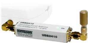 HF Isotrop antenne UBB 2410